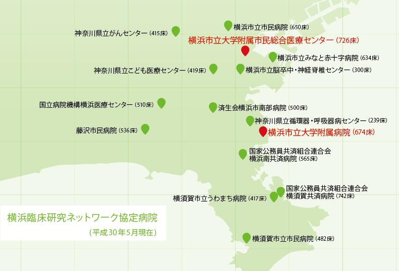 横浜臨床研究ネットワーク協定病院