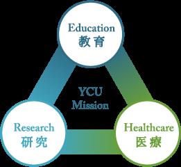ycu-mission1