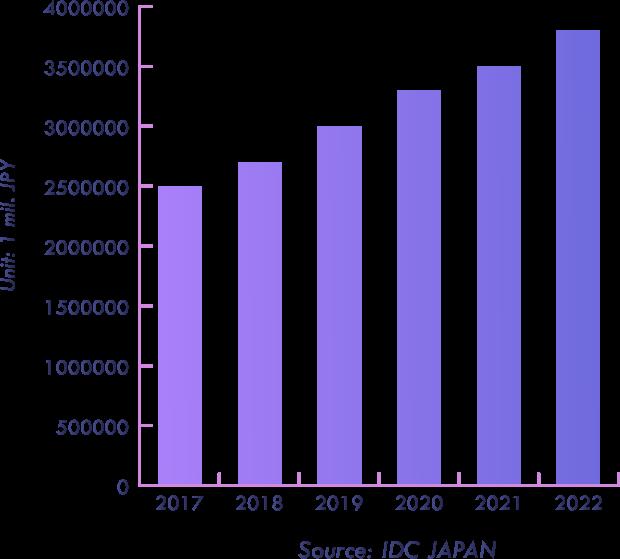 WiDS-graph
